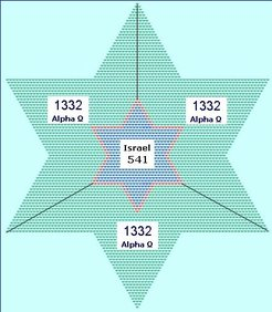 Israel Proverbs star gematria alpha and omega